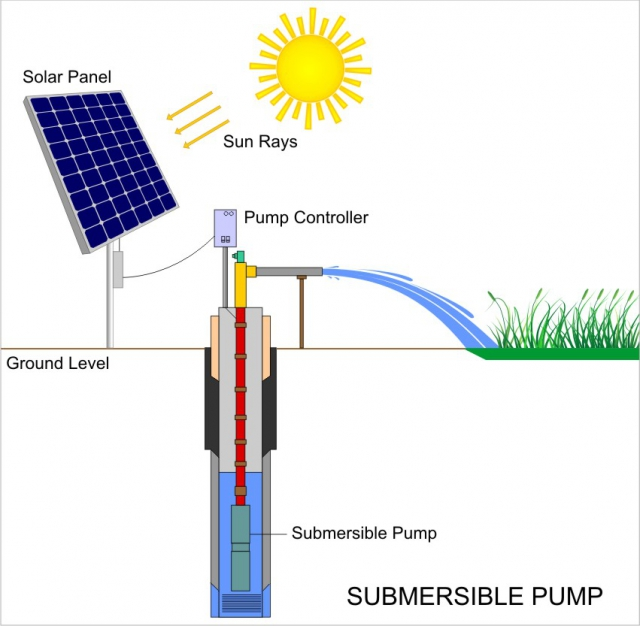 Solarno navodnjavanje
