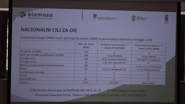 ''Finansiranje projekata proizvodnje energije iz biomase na poljoprivrednim gazdinstvima''