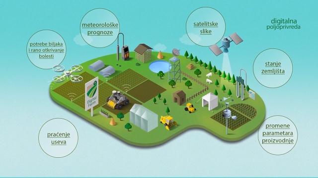 Još jedan korak Instituta BioSens ka digitalnoj transformaciji poljoprivrede